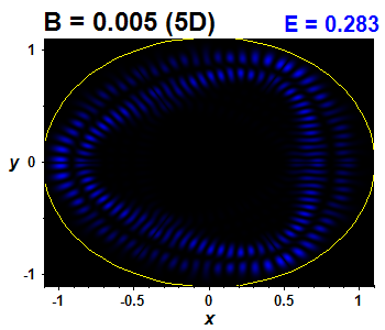 Wave function B=0.005,E(100)=0.28258 (báze 5D)