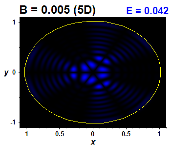 Wave function B=0.005,E(43)=0.04209 (báze 5D)