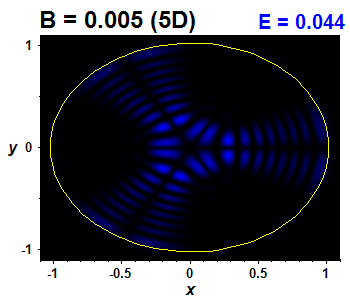 Wave function B=0.005,E(44)=0.04388 (báze 5D)