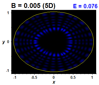 Wave function B=0.005,E(51)=0.07616 (báze 5D)