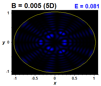 Wave function B=0.005,E(53)=0.08081 (báze 5D)