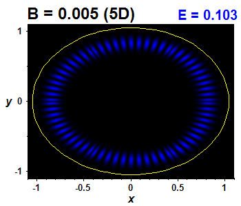 Wave function B=0.005,E(55)=0.10322 (báze 5D)