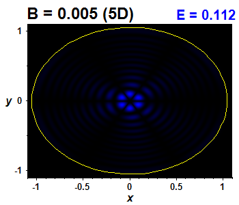 Wave function B=0.005,E(57)=0.11204 (báze 5D)