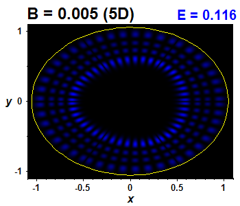 Wave function B=0.005,E(59)=0.11619 (báze 5D)