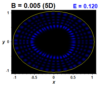 Wave function B=0.005,E(60)=0.11961 (báze 5D)