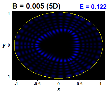 Wave function B=0.005,E(62)=0.12232 (báze 5D)