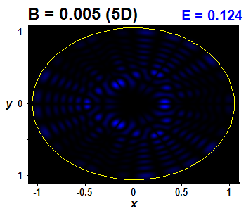 Wave function B=0.005,E(63)=0.1237 (báze 5D)