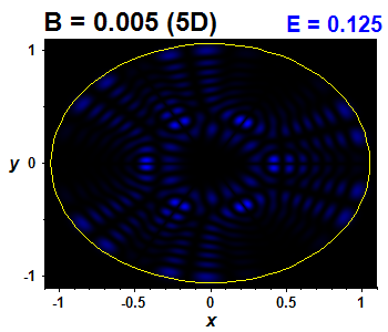 Wave function B=0.005,E(64)=0.12475 (báze 5D)