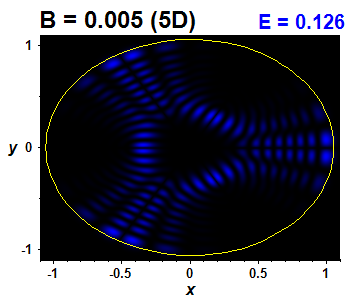 Wave function B=0.005,E(65)=0.12636 (báze 5D)