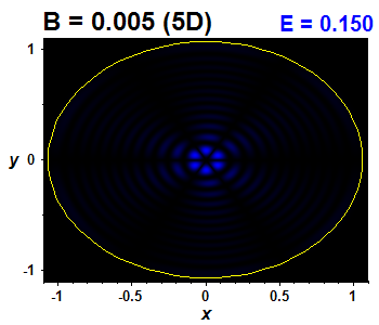 Wave function B=0.005,E(66)=0.15034 (báze 5D)