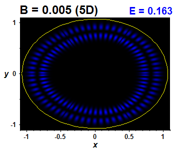 Wave function B=0.005,E(69)=0.16313 (báze 5D)