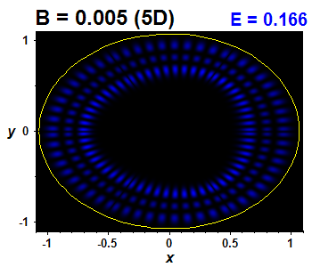 Wave function B=0.005,E(70)=0.16625 (báze 5D)