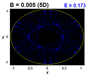 Wave function B=0.005,E(75)=0.17255 (báze 5D)