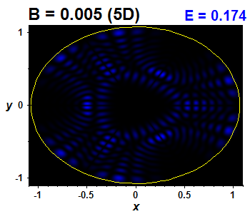 Wave function B=0.005,E(76)=0.1737 (báze 5D)