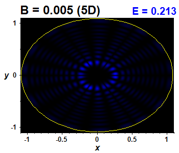 Wave function B=0.005,E(80)=0.21346 (báze 5D)