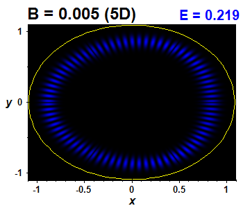 Wave function B=0.005,E(81)=0.21907 (báze 5D)