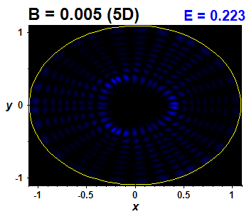 Wave function B=0.005,E(84)=0.22311 (báze 5D)