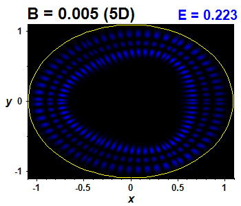 Wave function B=0.005,E(85)=0.22346 (báze 5D)