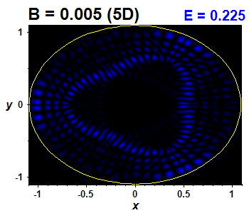 Wave function B=0.005,E(86)=0.22482 (báze 5D)