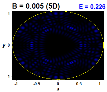 Wave function B=0.005,E(88)=0.22619 (báze 5D)