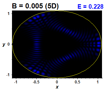 Wave function B=0.005,E(90)=0.22842 (báze 5D)