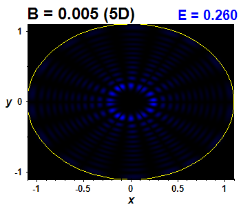 Wave function B=0.005,E(93)=0.26002 (báze 5D)