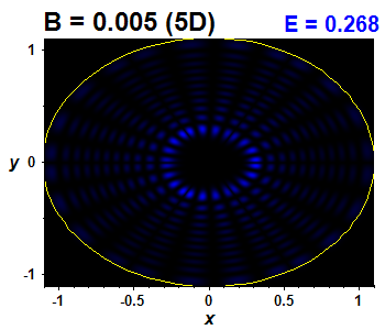 Wave function B=0.005,E(94)=0.26814 (báze 5D)