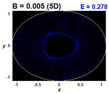 Wave function B=0.005,E(97)=0.27824 (báze 5D)