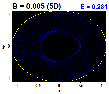 Wave function B=0.005,E(98)=0.28112 (báze 5D)