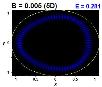 Wave function B=0.005,E(99)=0.2813 (báze 5D)