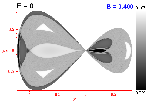 Peres invariant B=0.4